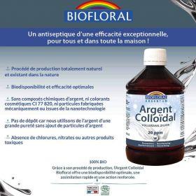 Colloidal Silver 20PPM